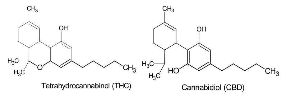 Estructura molecular del thc y el cbd